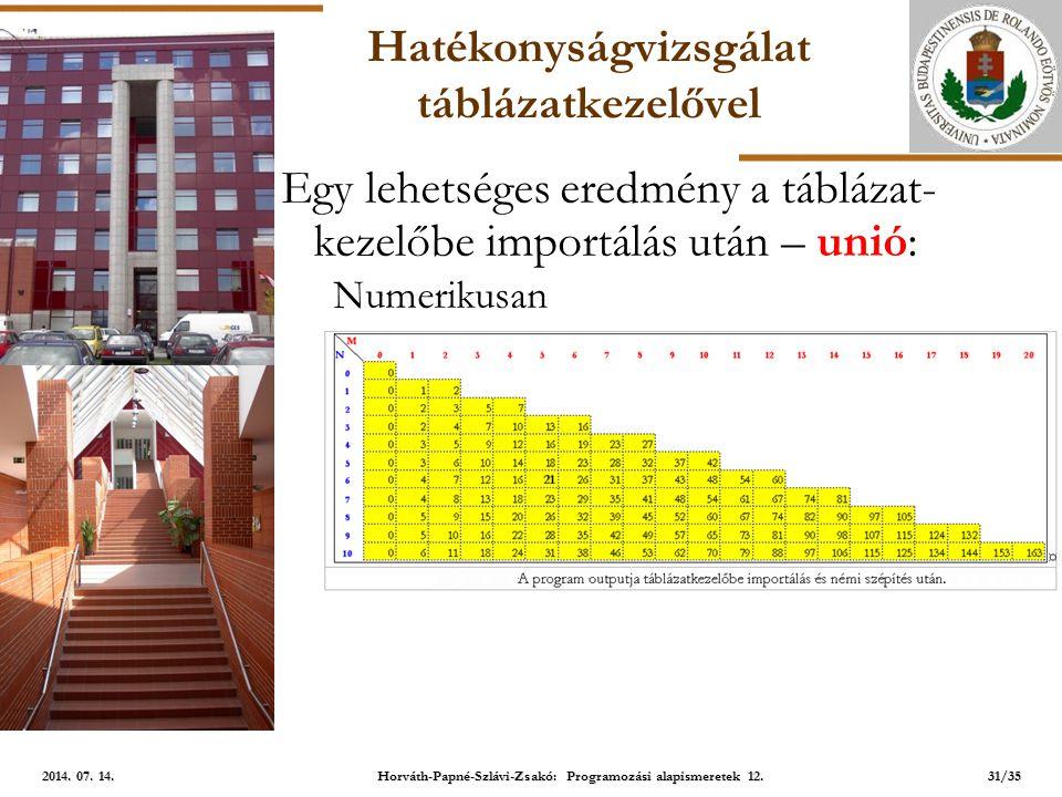 ELTE Hatékonyságvizsgálat táblázatkezelővel Egy lehetséges eredmény a táblázat- kezelőbe importálás után – unió: Numerikusan 31/35 2014.