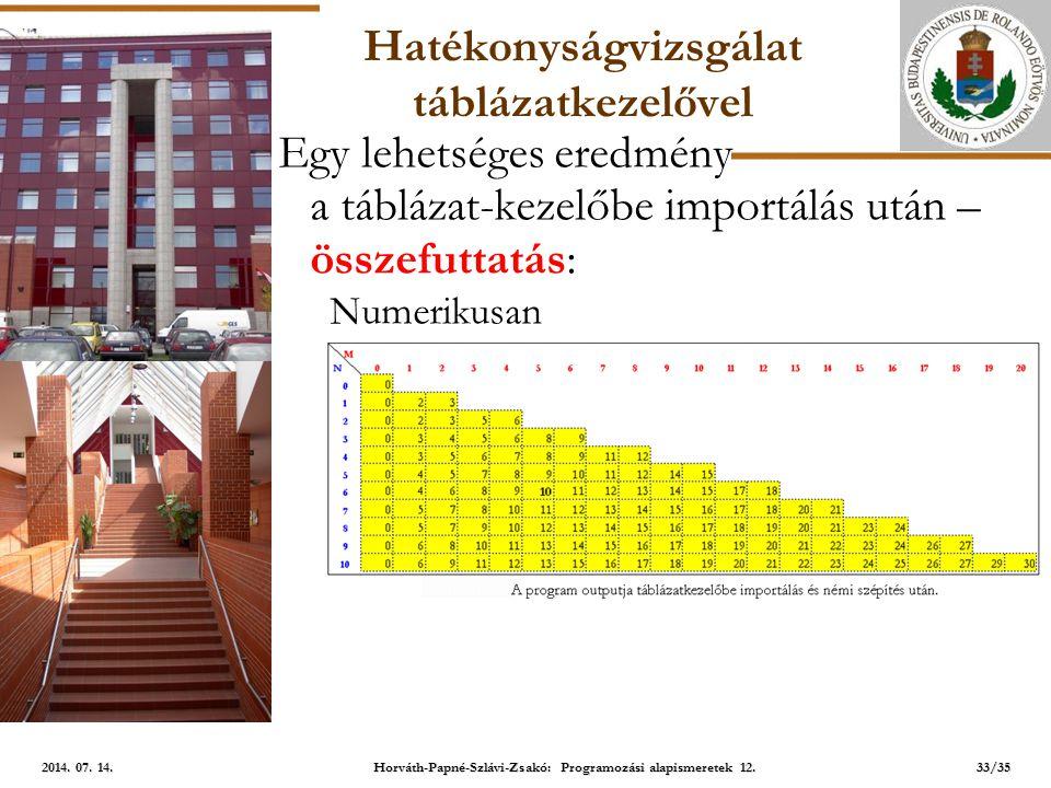 ELTE Hatékonyságvizsgálat táblázatkezelővel Egy lehetséges eredmény a táblázat-kezelőbe importálás után – összefuttatás: Numerikusan 33/35 2014.