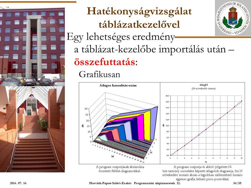 ELTE Hatékonyságvizsgálat táblázatkezelővel Egy lehetséges eredmény a táblázat-kezelőbe importálás után – összefuttatás: Grafikusan 34/35 2014.