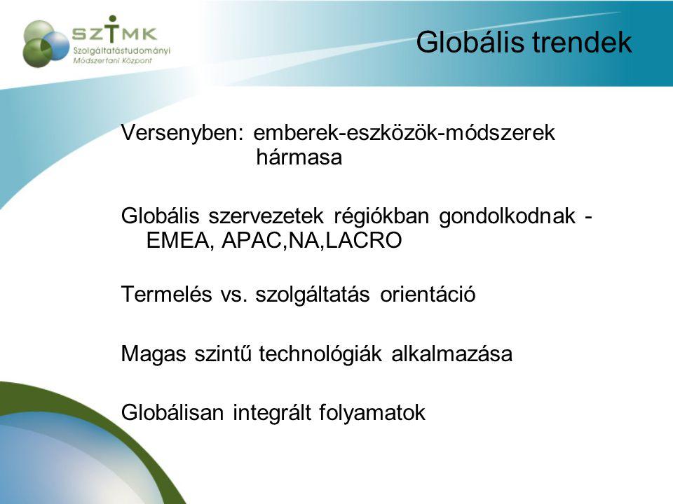 Globális trendek Versenyben: emberek-eszközök-módszerek hármasa Globális szervezetek régiókban gondolkodnak - EMEA, APAC,NA,LACRO Termelés vs.