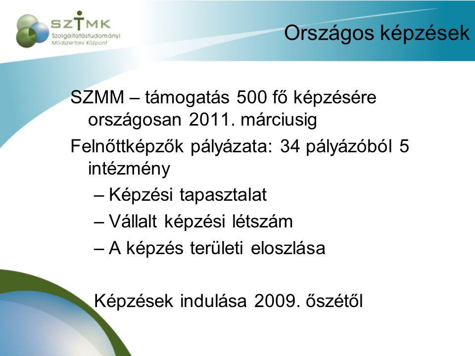Országos képzések SZMM – támogatás 500 fő képzésére országosan 2011.