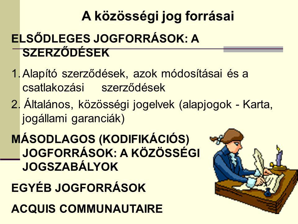 ELSŐDLEGES JOGFORRÁSOK: A SZERZŐDÉSEK 1.Alapító szerződések, azok módosításai és a csatlakozási szerződések 2. Általános, közösségi jogelvek (alapjogo