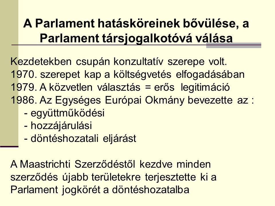 A Parlament hatásköreinek bővülése, a Parlament társjogalkotóvá válása Kezdetekben csupán konzultatív szerepe volt. 1970. szerepet kap a költségvetés