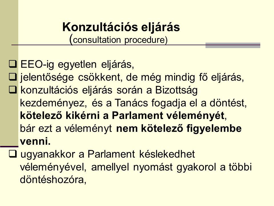 Konzultációs eljárás ( consultation procedure)  EEO-ig egyetlen eljárás,  jelentősége csökkent, de még mindig fő eljárás,  konzultációs eljárás sor