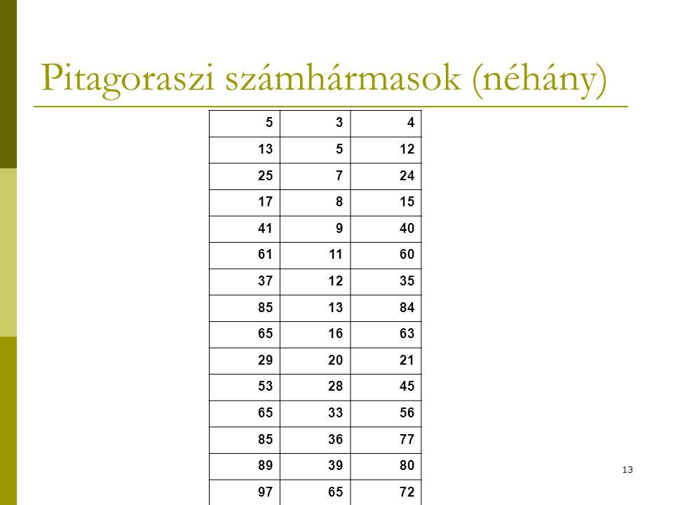 13 Pitagoraszi számhármasok (néhány) 534 13512 25724 17815 41940 611160 371235 851384 651663 292021 532845 653356 853677 893980 976572