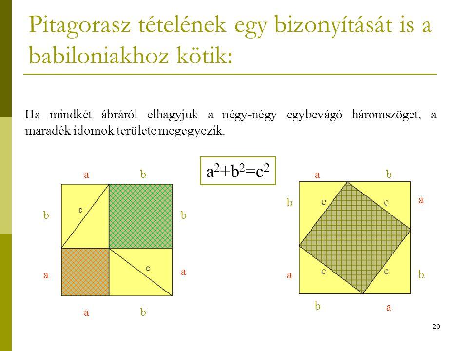 20 Pitagorasz tételének egy bizonyítását is a babiloniakhoz kötik: Ha mindkét ábráról elhagyjuk a négy-négy egybevágó háromszöget, a maradék idomok te
