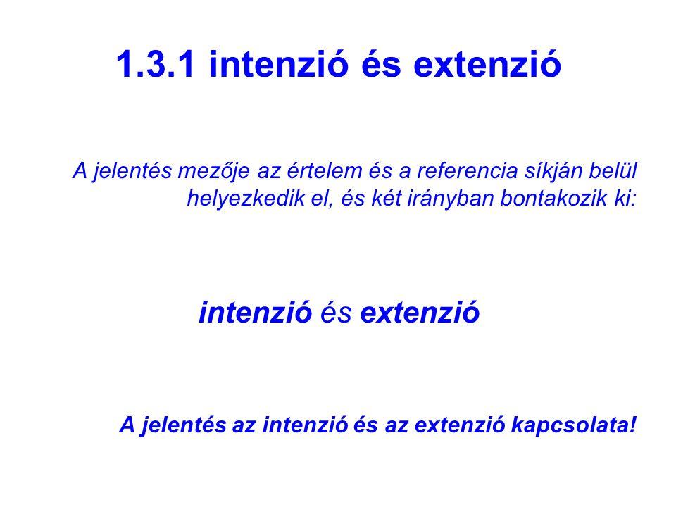 1.3.1 intenzió és extenzió A jelentés mezője az értelem és a referencia síkján belül helyezkedik el, és két irányban bontakozik ki: intenzió és extenzió A jelentés az intenzió és az extenzió kapcsolata!