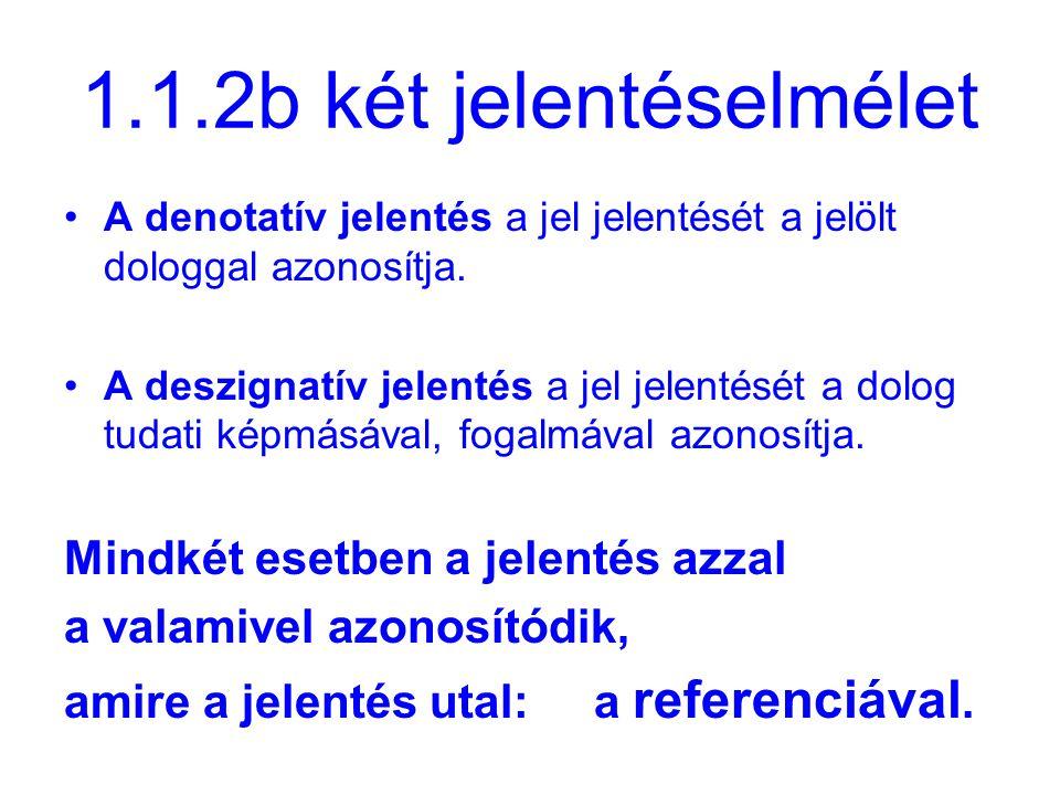 2.3.konnotáció A legtöbb nyelvi megnyilvánuláshoz általában további jelentéselemek társulnak.