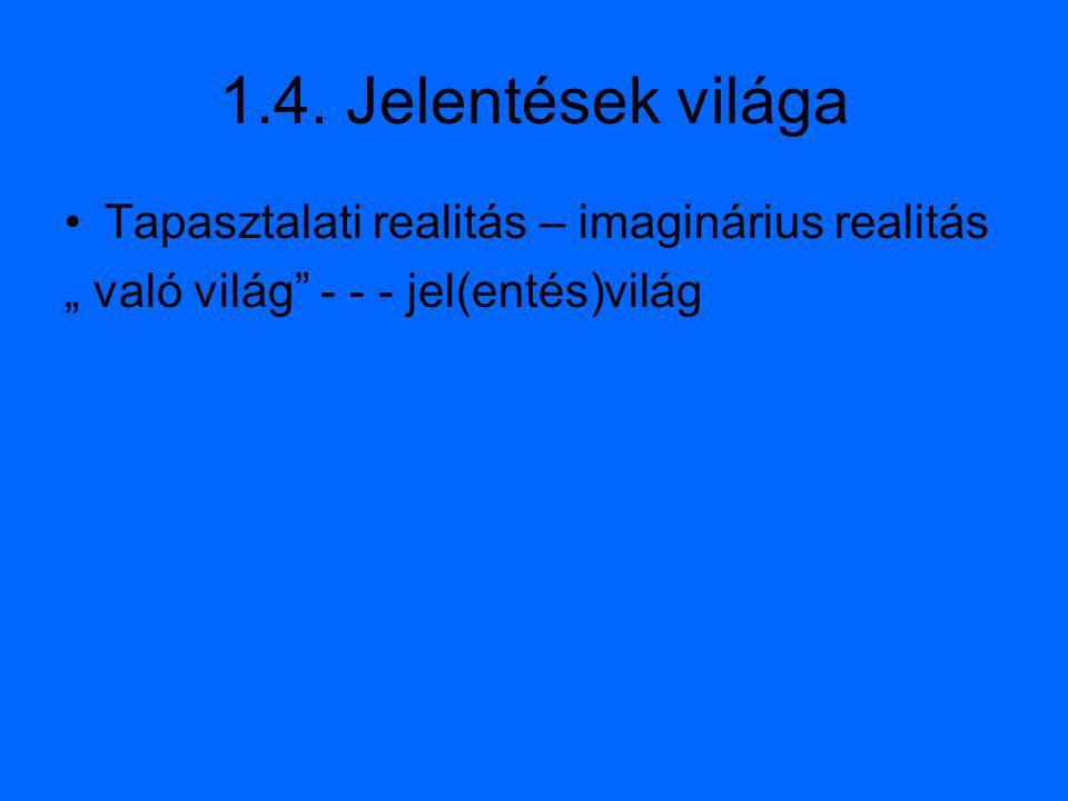 """1.4. Jelentések világa Tapasztalati realitás – imaginárius realitás """" való világ"""" - - - jel(entés)világ"""