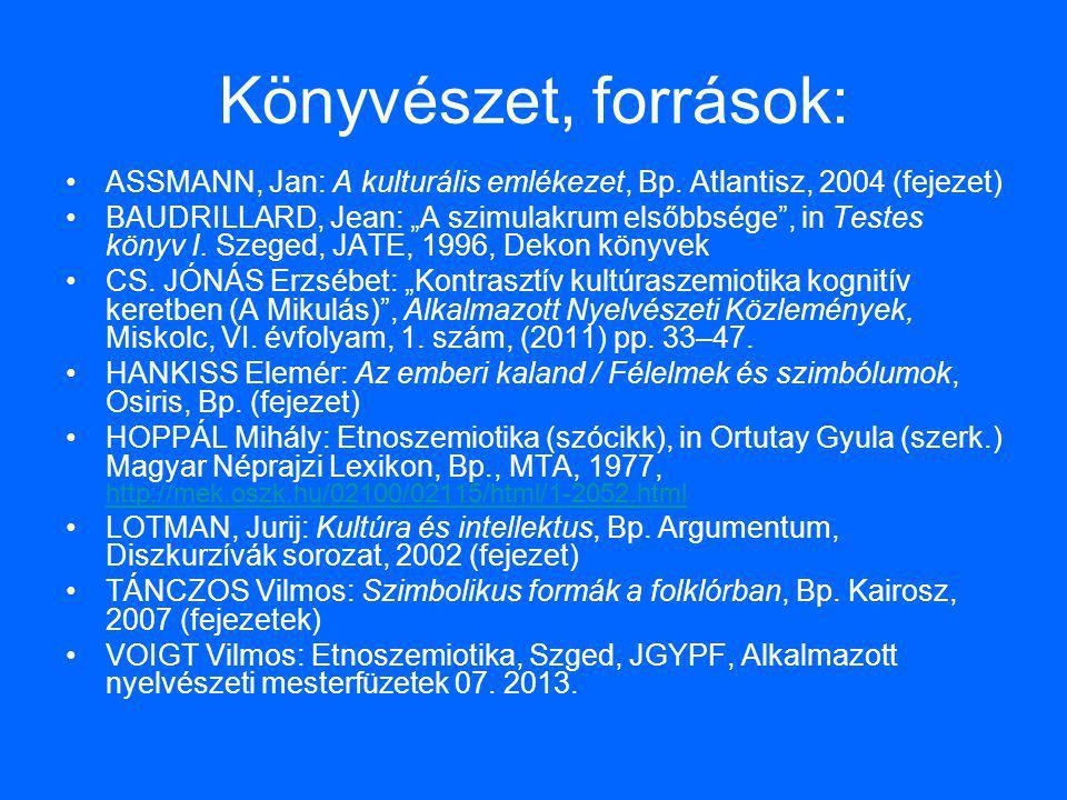 """Könyvészet, források: ASSMANN, Jan: A kulturális emlékezet, Bp. Atlantisz, 2004 (fejezet) BAUDRILLARD, Jean: """"A szimulakrum elsőbbsége"""", in Testes kön"""