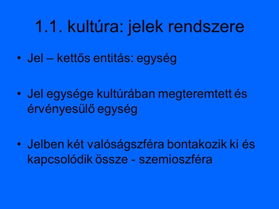 1.1. kultúra: jelek rendszere Jel – kettős entitás: egység Jel egysége kultúrában megteremtett és érvényesülő egység Jelben két valóságszféra bontakoz