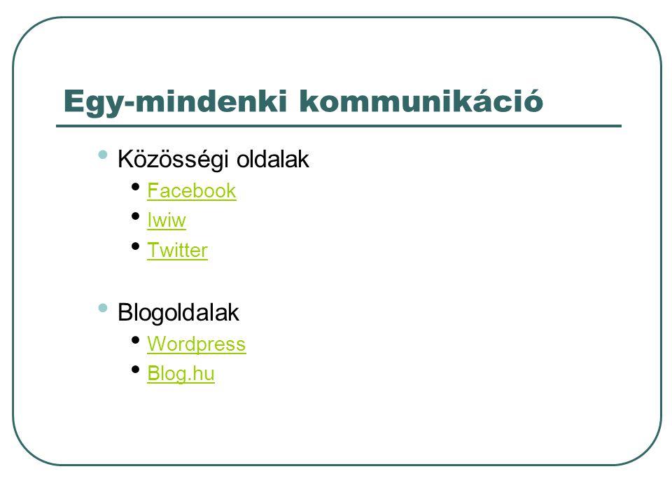 Egy-mindenki kommunikáció Közösségi oldalak Facebook Iwiw Twitter Blogoldalak Wordpress Blog.hu