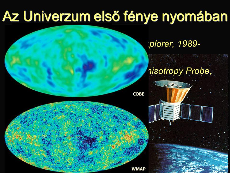 COBE ( Cosmic Background Explorer, 1989- 1993, NASA ) WMAP ( Wilkinson Millimeter Anisotropy Probe, 2001- …, NASA ) Planck ( 2009- …, ESA ) Az Univerz