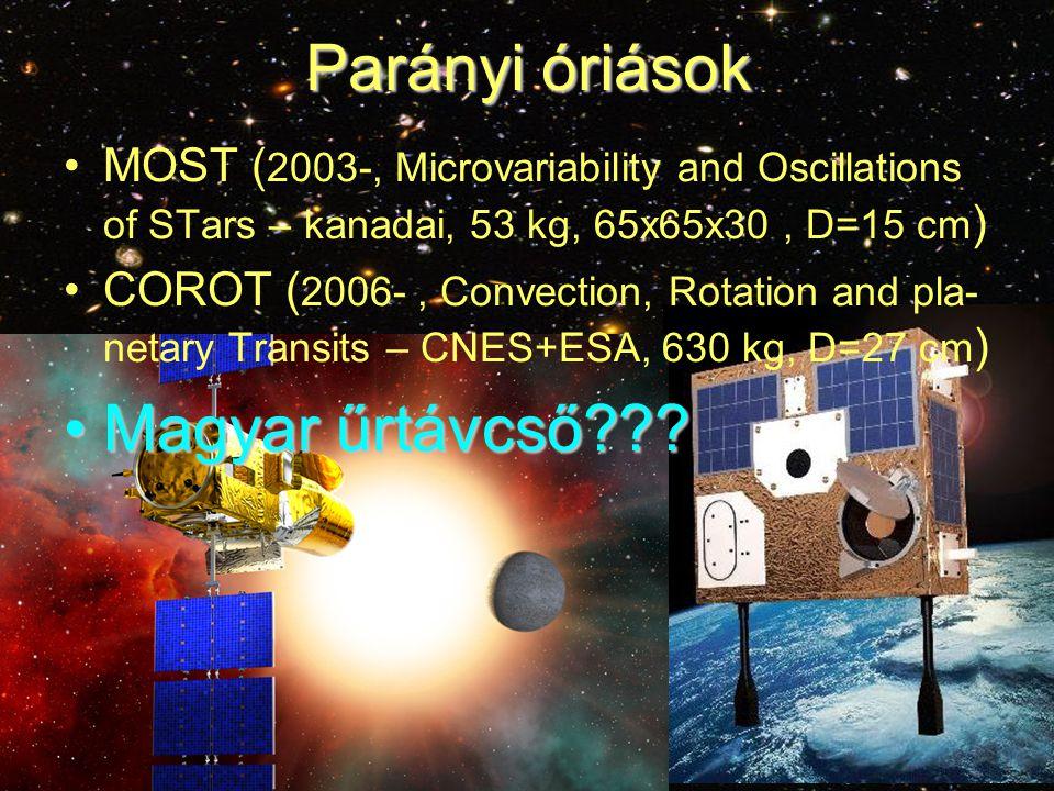 Parányi óriások MOST ( 2003-, Microvariability and Oscillations of STars – kanadai, 53 kg, 65x65x30, D=15 cm ) COROT ( 2006-, Convection, Rotation and