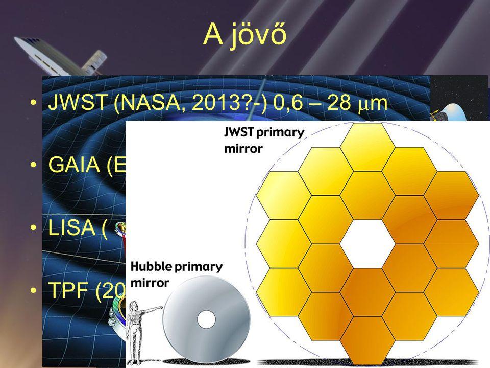A jövő JWST (NASA, 2013?-) 0,6 – 28  m GAIA (ESA, 1,4 t, 2013?-) LISA ( TPF (2014?)