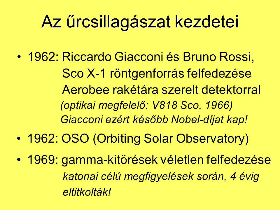 1962: Riccardo Giacconi és Bruno Rossi, Sco X-1 röntgenforrás felfedezése Aerobee rakétára szerelt detektorral (optikai megfelelő: V818 Sco, 1966) Gia