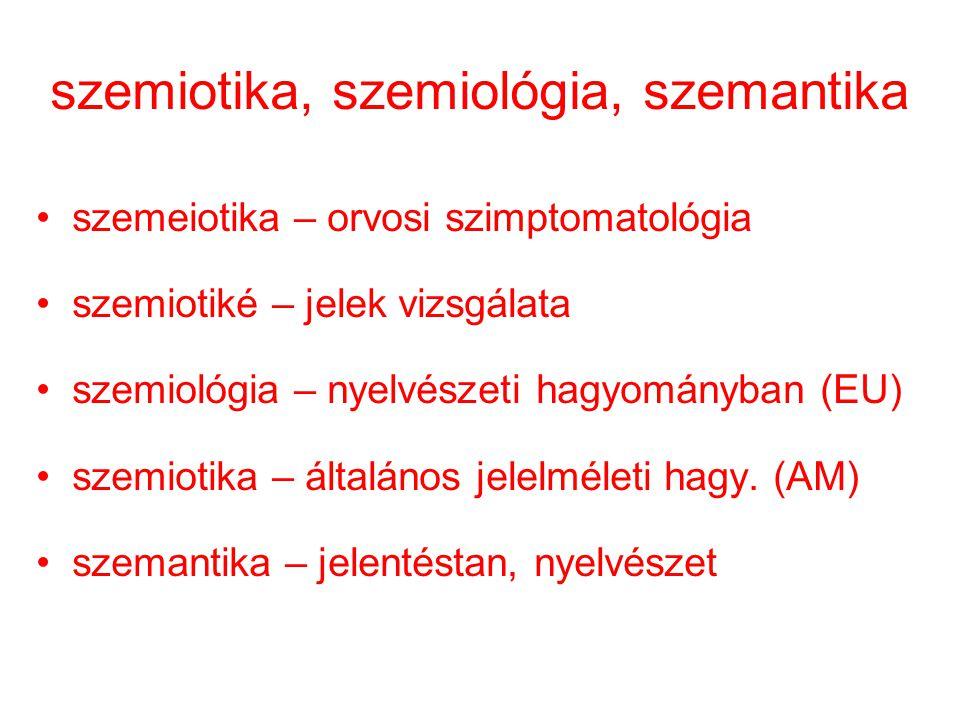 szemiotika, szemiológia, szemantika szemeiotika – orvosi szimptomatológia szemiotiké – jelek vizsgálata szemiológia – nyelvészeti hagyományban (EU) sz
