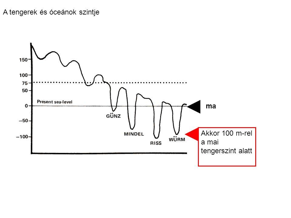 A tengerek és óceánok szintje ma Akkor 100 m-rel a mai tengerszint alatt