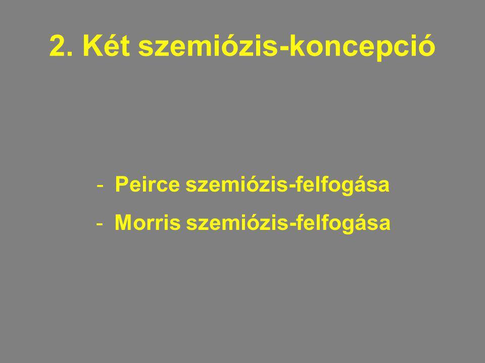 2. Két szemiózis-koncepció -Peirce szemiózis-felfogása -Morris szemiózis-felfogása