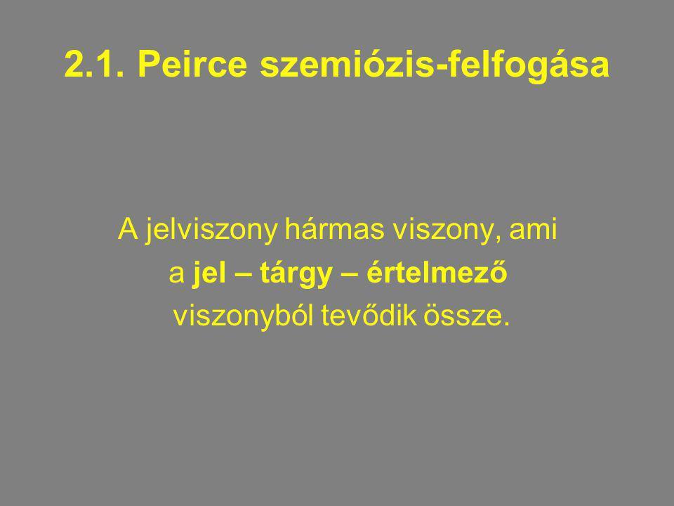 2.1. Peirce szemiózis-felfogása A jelviszony hármas viszony, ami a jel – tárgy – értelmező viszonyból tevődik össze.