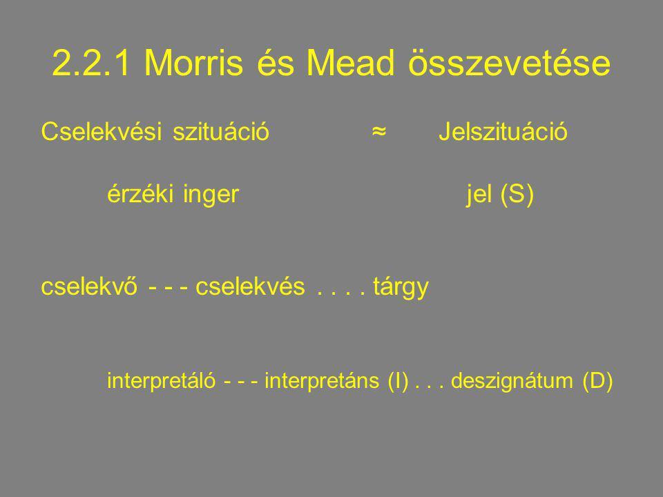 2.2.1 Morris és Mead összevetése Cselekvési szituáció ≈ Jelszituáció érzéki inger jel (S) cselekvő - - - cselekvés.... tárgy interpretáló - - - interp