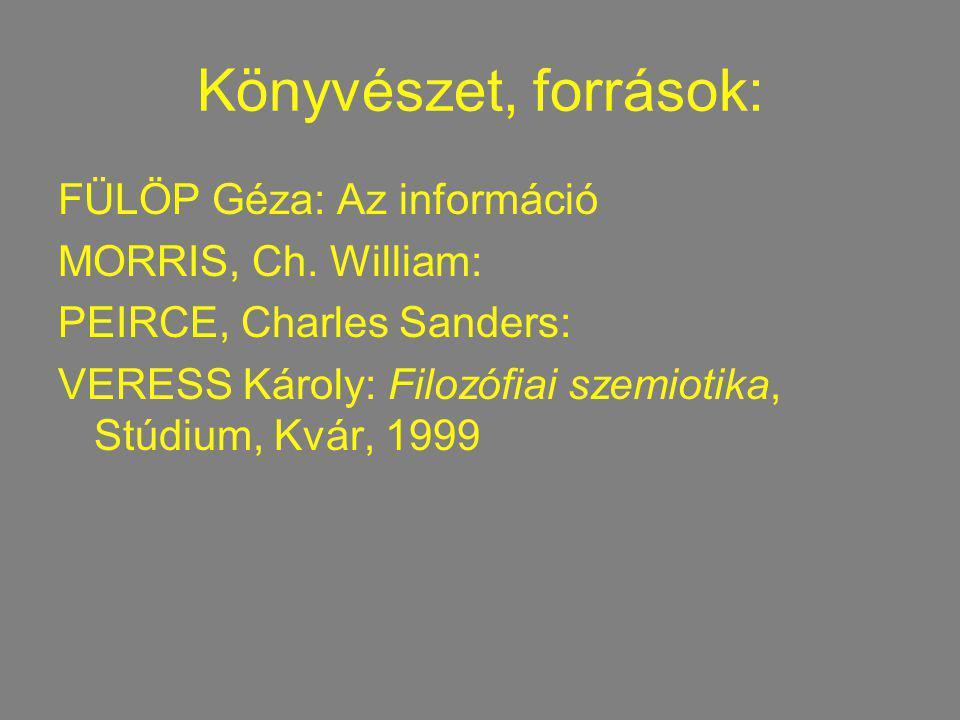 Könyvészet, források: FÜLÖP Géza: Az információ MORRIS, Ch. William: PEIRCE, Charles Sanders: VERESS Károly: Filozófiai szemiotika, Stúdium, Kvár, 199