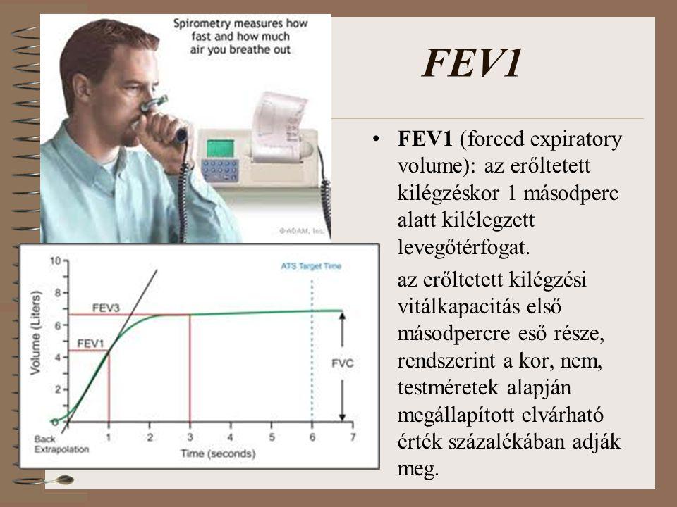 FEV1 FEV1 (forced expiratory volume): az erőltetett kilégzéskor 1 másodperc alatt kilélegzett levegőtérfogat. az erőltetett kilégzési vitálkapacitás e