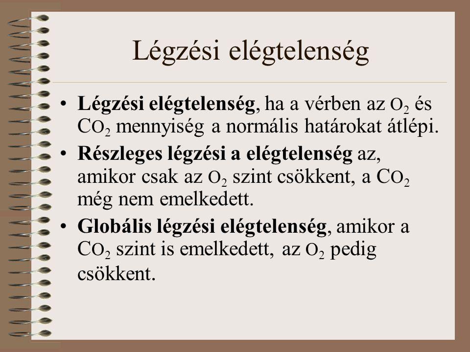 Légzési elégtelenség Légzési elégtelenség, ha a vérben az O 2 és C O 2 mennyiség a normális határokat átlépi. Részleges légzési a elégtelenség az, ami