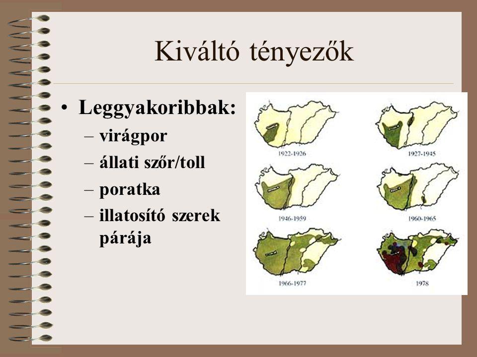 Kiváltó tényezők Leggyakoribbak: –virágpor –állati szőr/toll –poratka –illatosító szerek párája