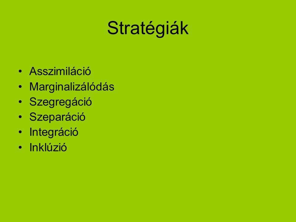 Asszimiláció Marginalizálódás Szegregáció Szeparáció Integráció Inklúzió Stratégiák