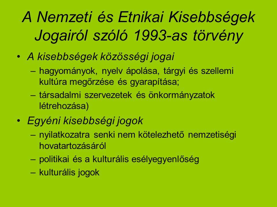 A Nemzeti és Etnikai Kisebbségek Jogairól szóló 1993-as törvény A kisebbségek közösségi jogai –hagyományok, nyelv ápolása, tárgyi és szellemi kultúra