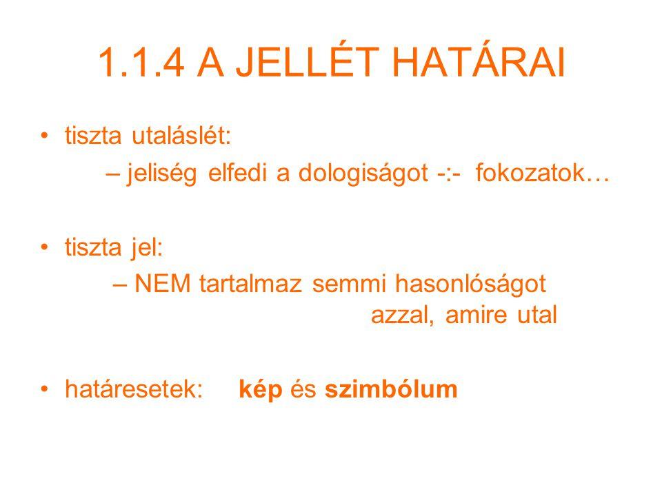 1.1.4 A JELLÉT HATÁRAI tiszta utaláslét: – jeliség elfedi a dologiságot -:- fokozatok… tiszta jel: – NEM tartalmaz semmi hasonlóságot azzal, amire utal határesetek: kép és szimbólum