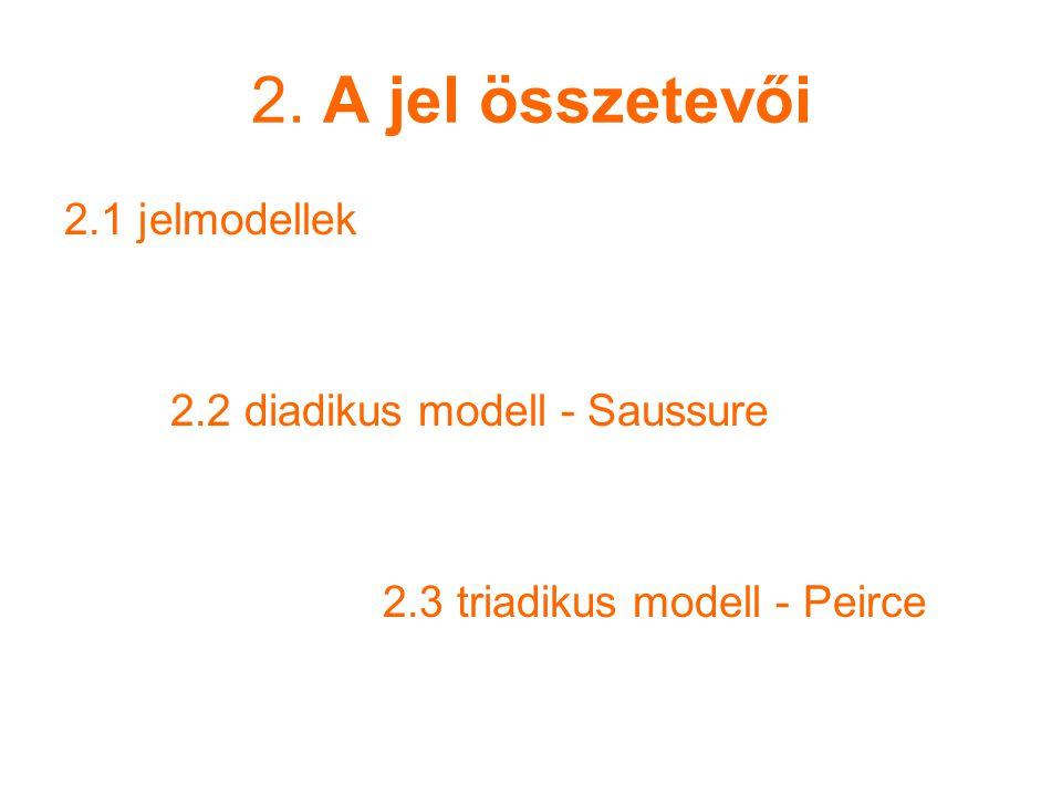 2. A jel összetevői 2.1 jelmodellek 2.2 diadikus modell - Saussure 2.3 triadikus modell - Peirce