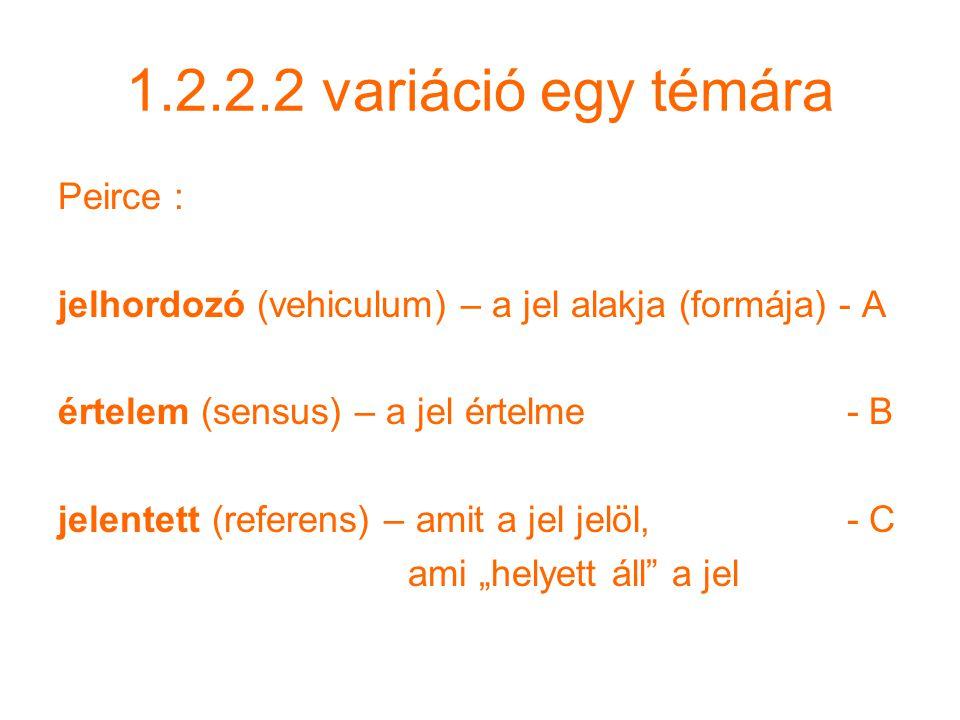 """1.2.2.2 variáció egy témára Peirce : jelhordozó (vehiculum) – a jel alakja (formája) - A értelem (sensus) – a jel értelme - B jelentett (referens) – amit a jel jelöl, - C ami """"helyett áll a jel"""