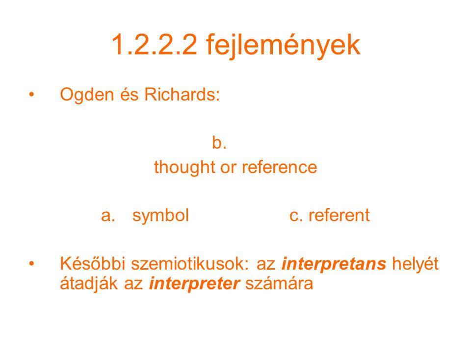 1.2.2.2 fejlemények Ogden és Richards: b.thought or reference a.symbol c.