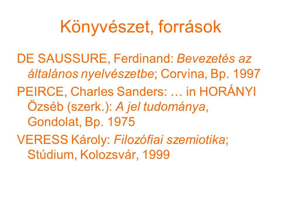 Könyvészet, források DE SAUSSURE, Ferdinand: Bevezetés az általános nyelvészetbe; Corvina, Bp.