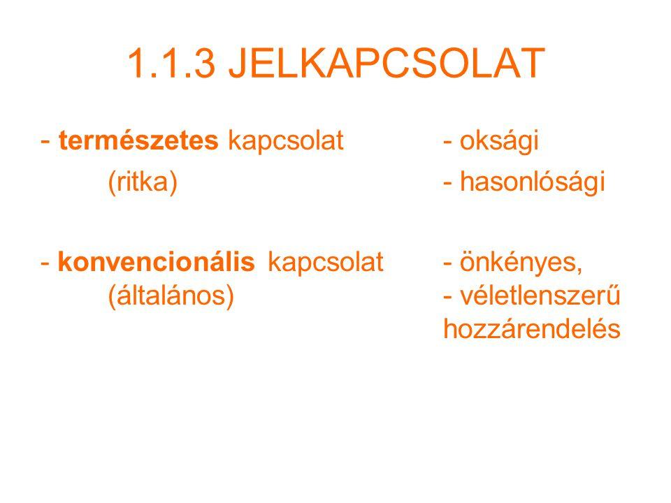 1.1.3 JELKAPCSOLAT - természetes kapcsolat - oksági (ritka)- hasonlósági - konvencionális kapcsolat - önkényes, (általános)- véletlenszerű hozzárendelés