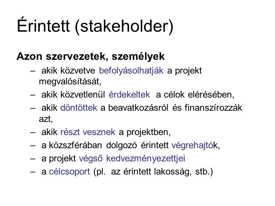 Érintett (stakeholder) Azon szervezetek, személyek – akik közvetve befolyásolhatják a projekt megvalósítását, – akik közvetlenül érdekeltek a célok elérésében, – akik döntöttek a beavatkozásról és finanszírozzák azt, – akik részt vesznek a projektben, – a közszférában dolgozó érintett végrehajtók, – a projekt végső kedvezményezettjei – a célcsoport (pl.
