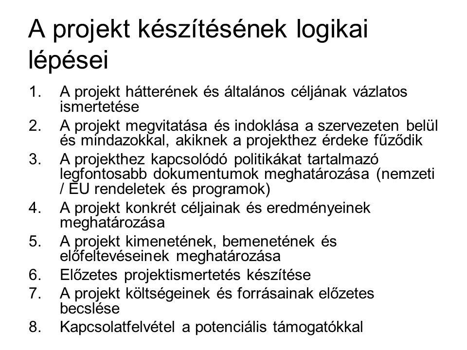 A projekt készítésének logikai lépései 1.A projekt hátterének és általános céljának vázlatos ismertetése 2.A projekt megvitatása és indoklása a szervezeten belül és mindazokkal, akiknek a projekthez érdeke fűződik 3.A projekthez kapcsolódó politikákat tartalmazó legfontosabb dokumentumok meghatározása (nemzeti / EU rendeletek és programok) 4.A projekt konkrét céljainak és eredményeinek meghatározása 5.A projekt kimenetének, bemenetének és előfeltevéseinek meghatározása 6.Előzetes projektismertetés készítése 7.A projekt költségeinek és forrásainak előzetes becslése 8.Kapcsolatfelvétel a potenciális támogatókkal