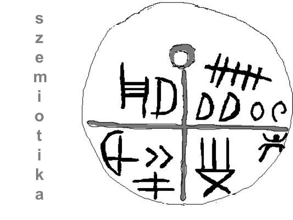 3.1 Jelek felosztása Schaff szerint -Természetes jelek - indexek - szimptómák -Mesterséges (igazi) jelek- nyelv - származékos jelek szignálokhelyettesítő jelek jelzések- indexek - szimbólumok