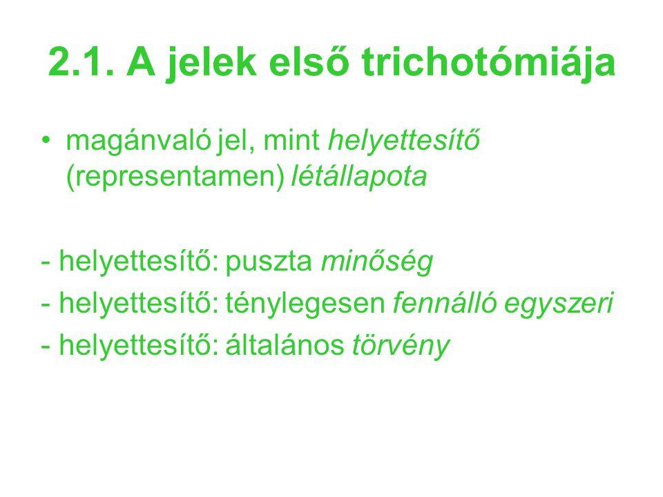 2.1. A jelek első trichotómiája magánvaló jel, mint helyettesítő (representamen) létállapota - helyettesítő: puszta minőség - helyettesítő: ténylegese