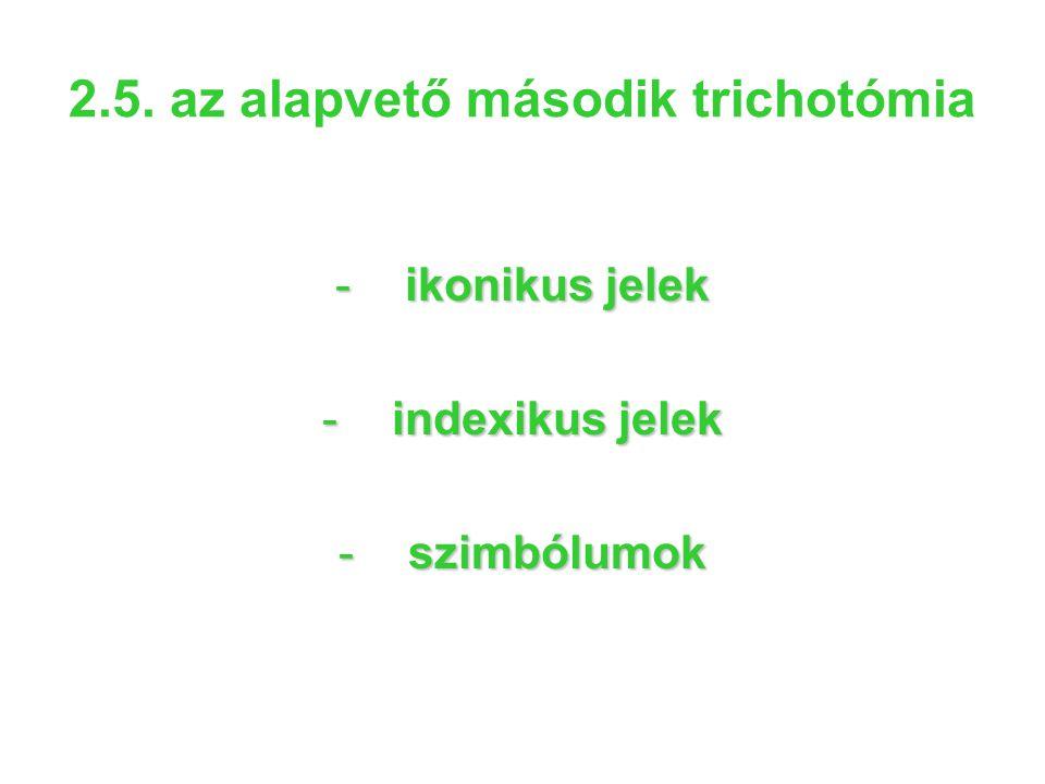 2.5. az alapvető második trichotómia -ikonikus jelek -indexikus jelek -szimbólumok