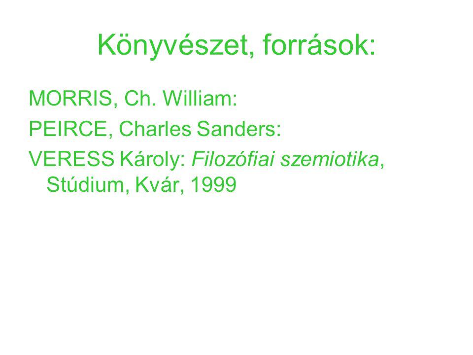 Könyvészet, források: MORRIS, Ch. William: PEIRCE, Charles Sanders: VERESS Károly: Filozófiai szemiotika, Stúdium, Kvár, 1999
