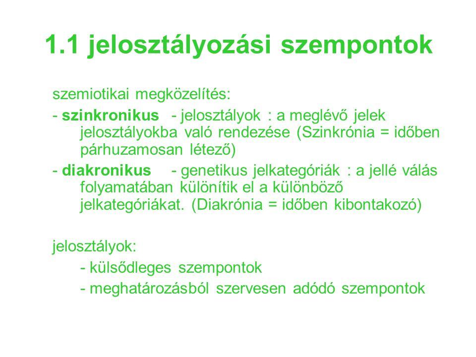 1.1.1.c kommunikációs elsődlegesség A nyelvi jelek – elsődlegesek.