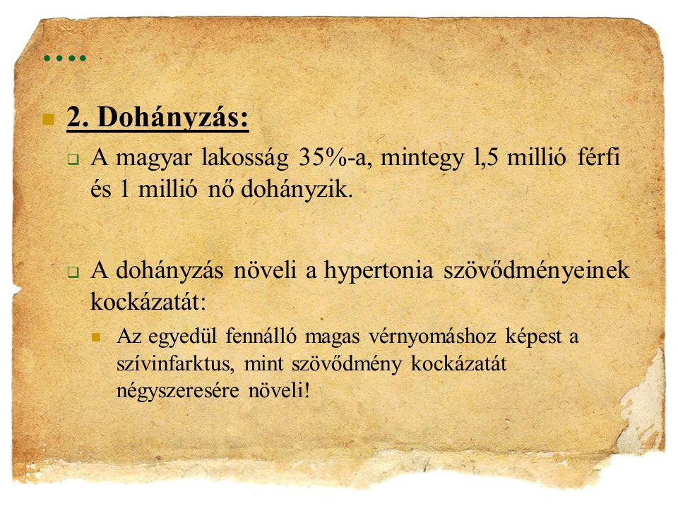 …. 2. Dohányzás:  A magyar lakosság 35%-a, mintegy l,5 millió férfi és 1 millió nő dohányzik.  A dohányzás növeli a hypertonia szövődményeinek kocká