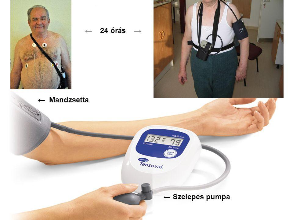 Előfordulása, gyakorisága: A magas vérnyomás népbetegség, a felnőtt populáció minimum 20 %-át érinti 65 éves kor felett a népesség több mint 50 %-a hypertoniás, ennek fele kezelt, és a kezelteknek csak a fele jól beállított.