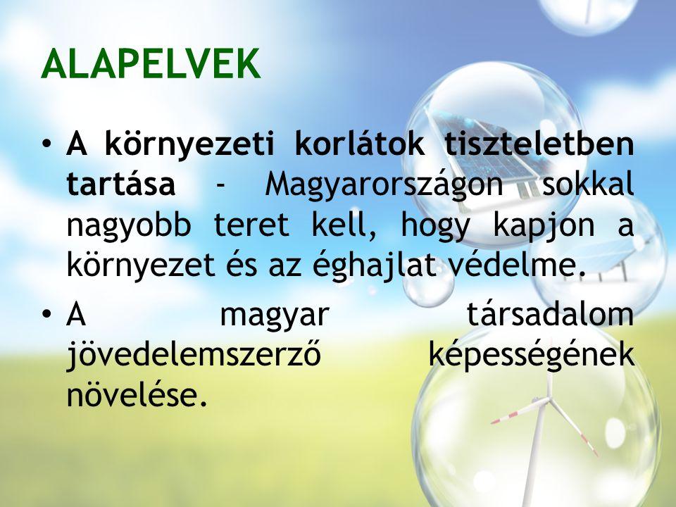 ALAPELVEK A környezeti korlátok tiszteletben tartása - Magyarországon sokkal nagyobb teret kell, hogy kapjon a környezet és az éghajlat védelme.