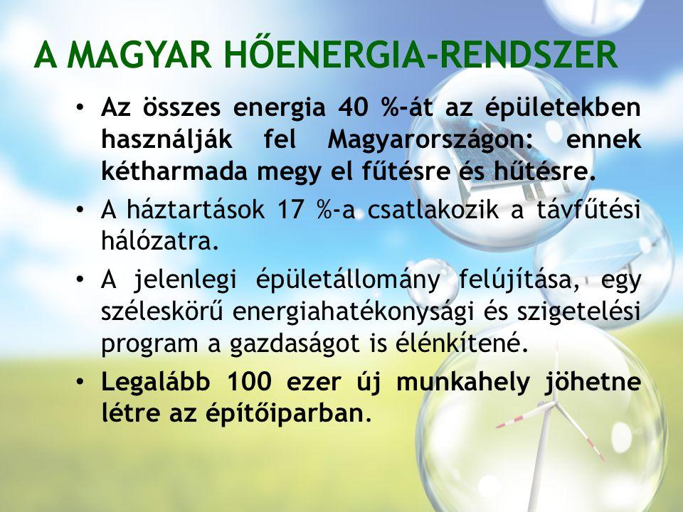 A MAGYAR HŐENERGIA-RENDSZER Az összes energia 40 %-át az épületekben használják fel Magyarországon: ennek kétharmada megy el fűtésre és hűtésre.