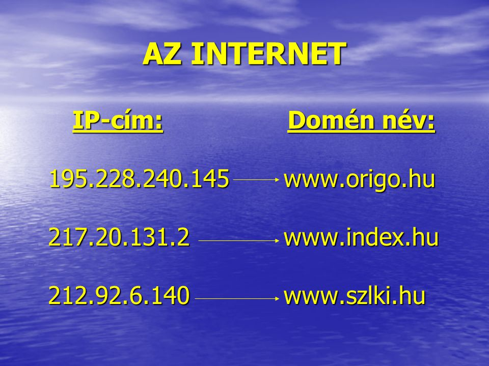 AZ INTERNET IP-cím: 195.228.240.145 217.20.131.2 212.92.6.140 IP-cím: 195.228.240.145 217.20.131.2 212.92.6.140 Domén név: www.origo.hu www.index.hu w