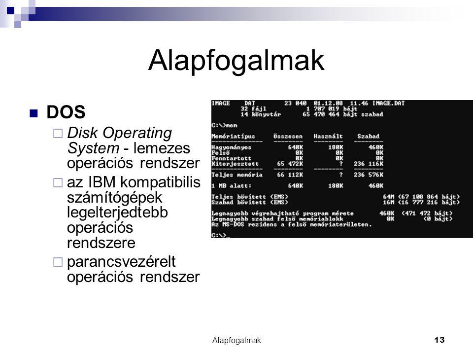 Alapfogalmak13 Alapfogalmak DOS  Disk Operating System - lemezes operációs rendszer  az IBM kompatibilis számítógépek legelterjedtebb operációs rend